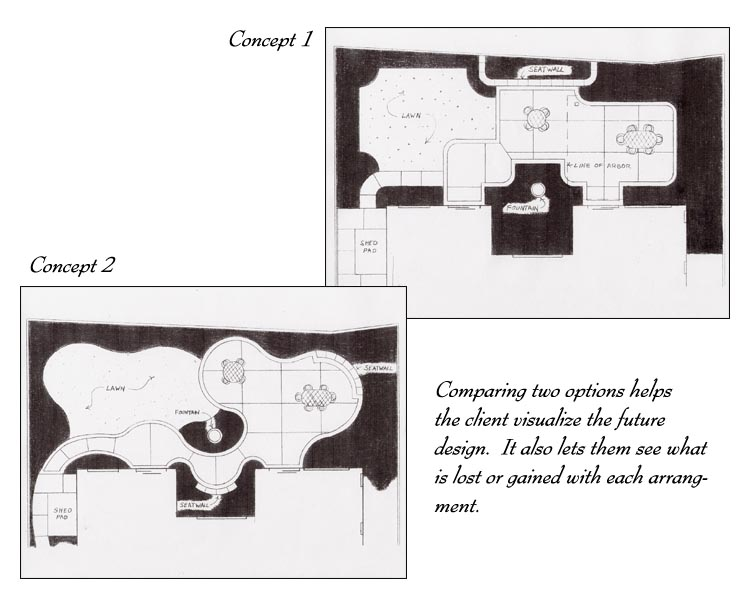concept example
